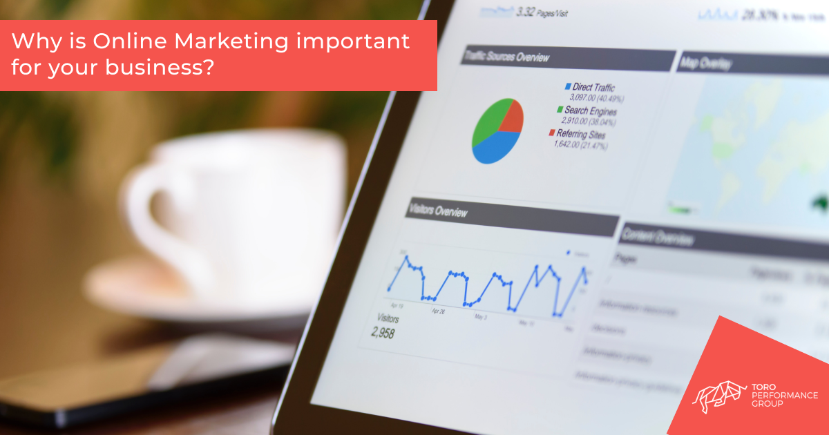 Why marketing is important to your business